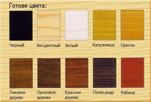 Pinotex Ultra (Пинотекс Ультра) - высокоустойчивое покрытие для защиты древесины цветовая палитра